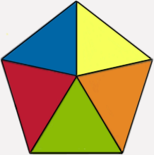 Pentagono con spicchi colorati in blu, rosso, verde, arancio, giallo